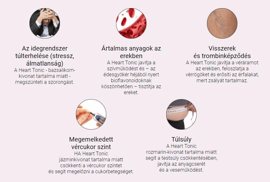neurózisból származó magas vérnyomás)