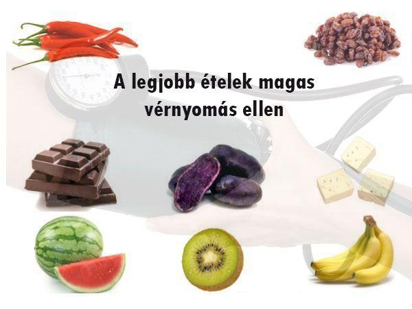 táplálkozás magas vérnyomás ellen torna a nyaki magas vérnyomás ellen