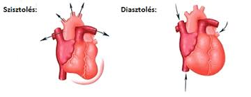 milyen magas vérnyomás elleni gyógyszereket írnak fel az idősek számára)