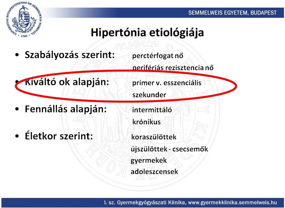 Endokrin eredetű hipertóniák