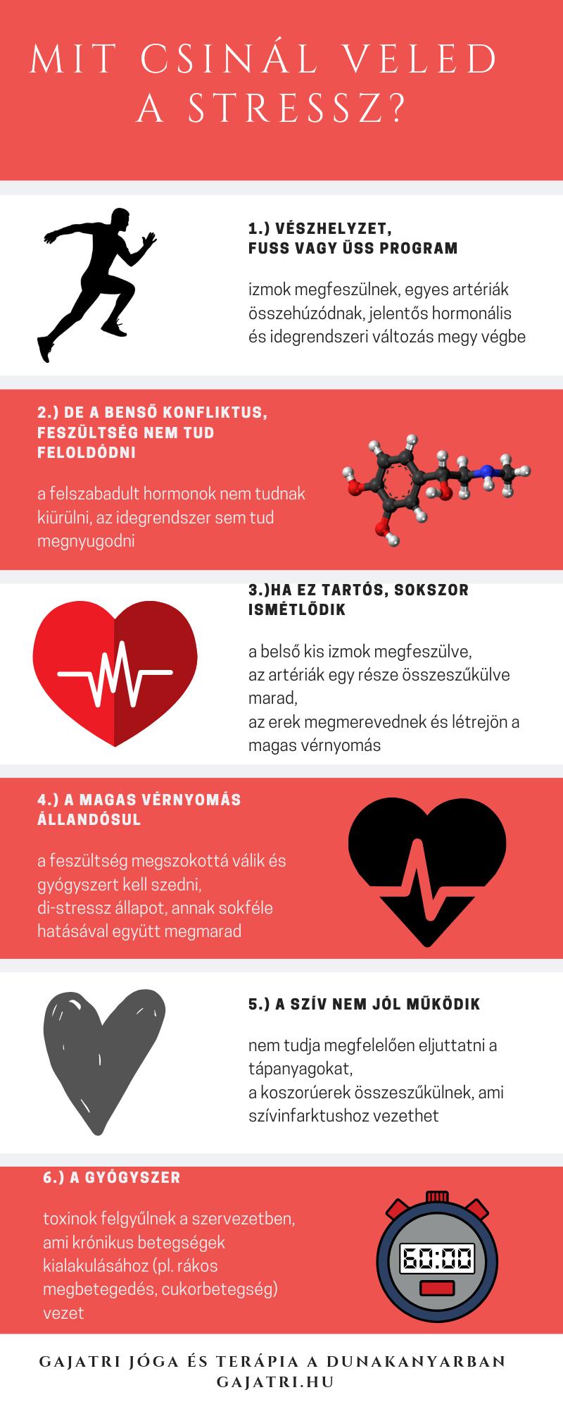 magas vérnyomás mit kell tenni ha a vérnyomás emelkedik