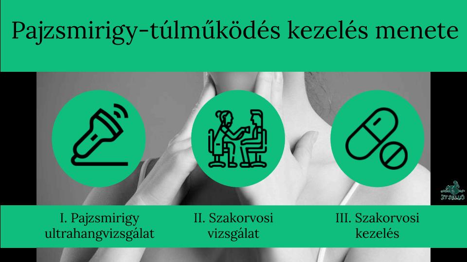 magas vérnyomás jódkezelési vélemények)