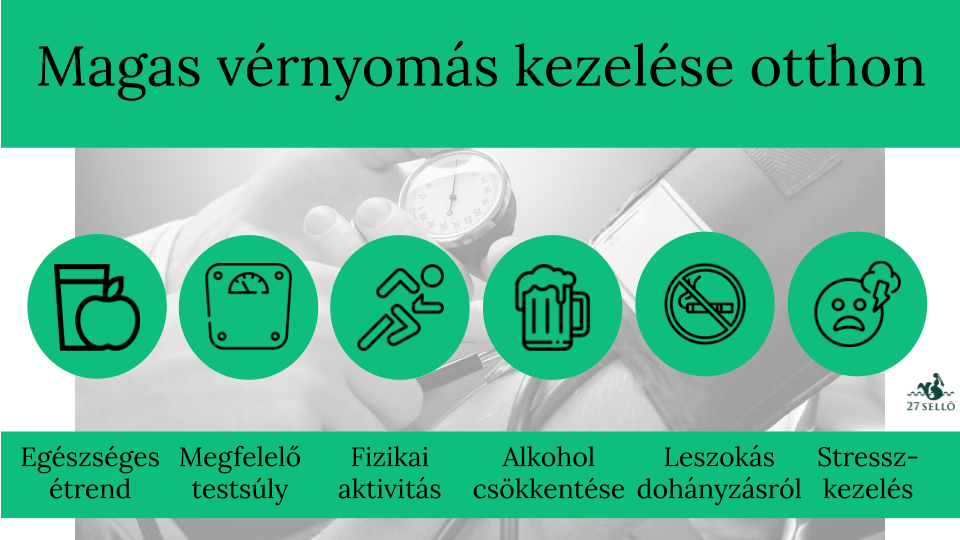 2 fokú magas vérnyomás tünetei és kezelési kockázata)