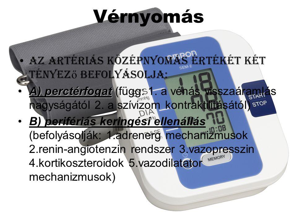 vazopresszin hipertónia)