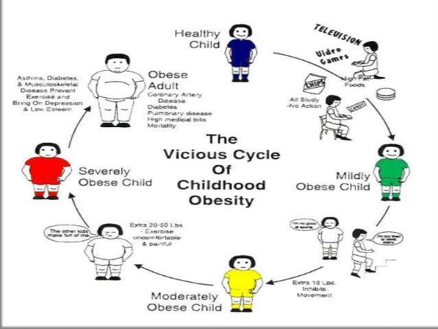 diéta hipertónia elhízással)