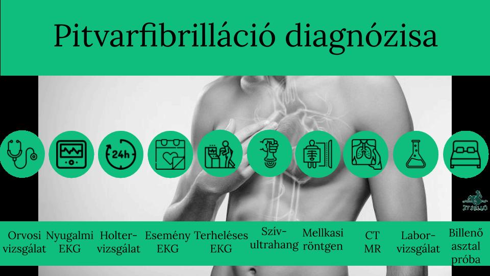 lehetséges-e a magas vérnyomás diagnózisának eltávolítása)