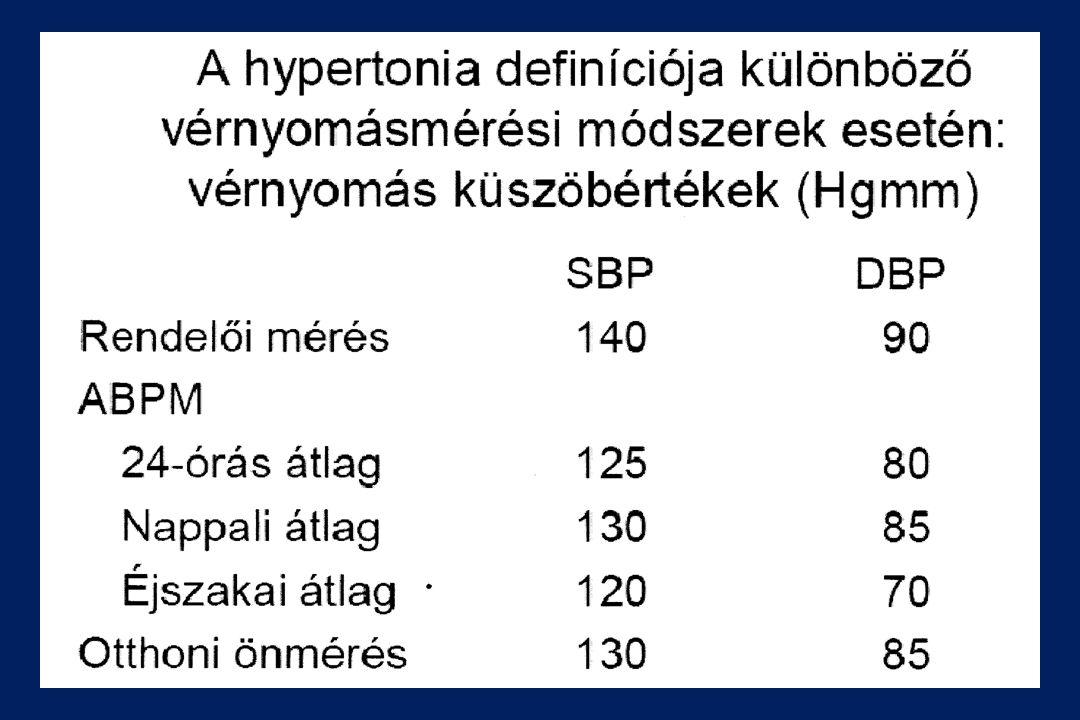 A magas vérnyomás betegség kialakulásának kockázati..